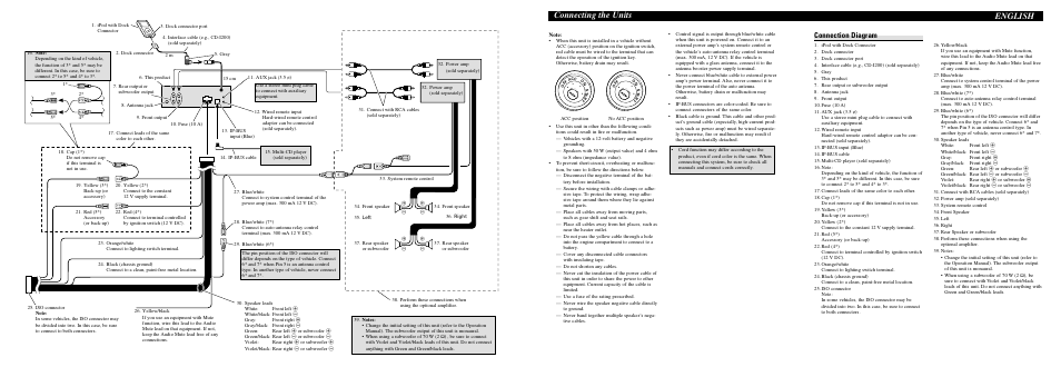 Wiring Diagram For A Pioneer Cd Player