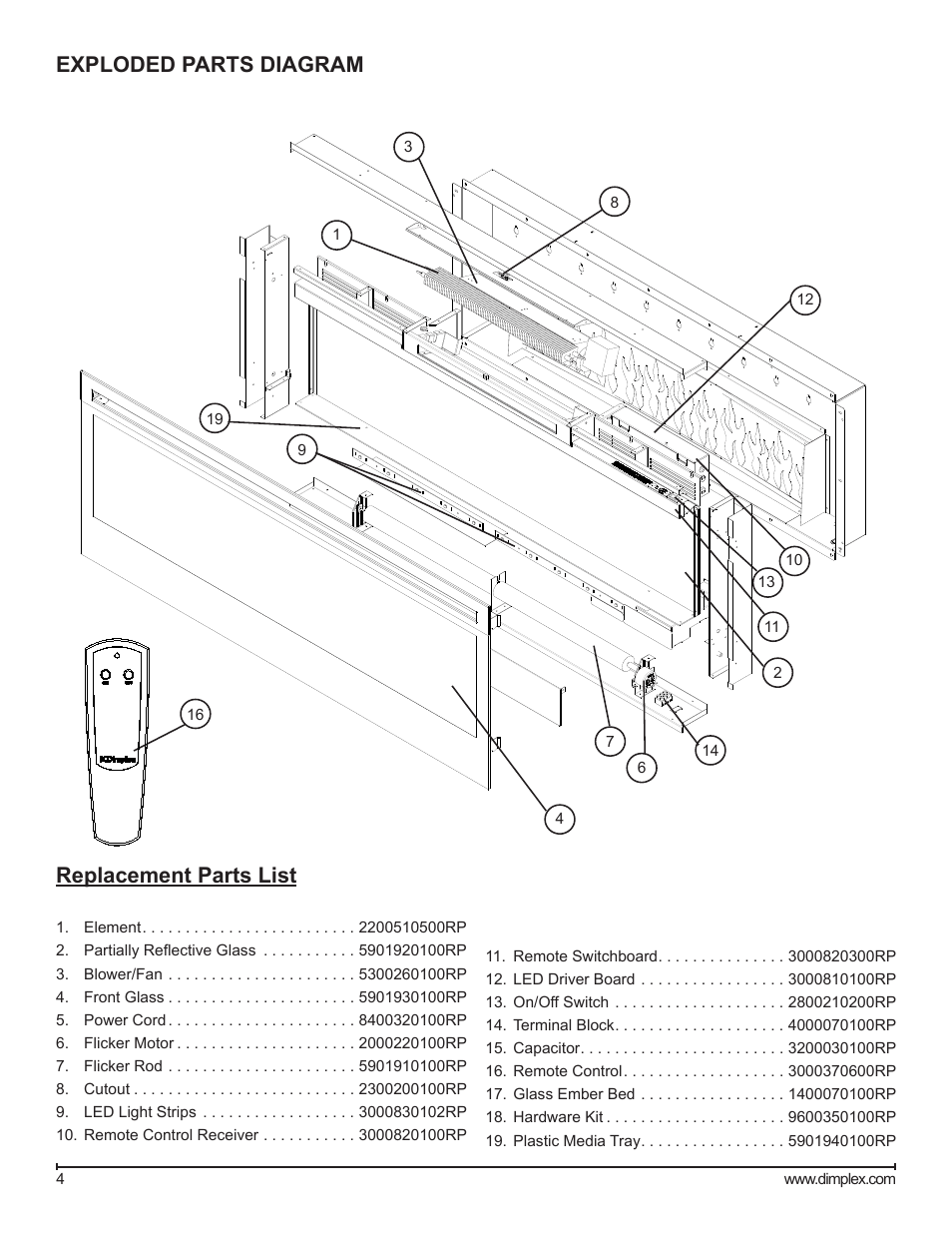 Exploded parts diagram, Exploded parts diagram replacement