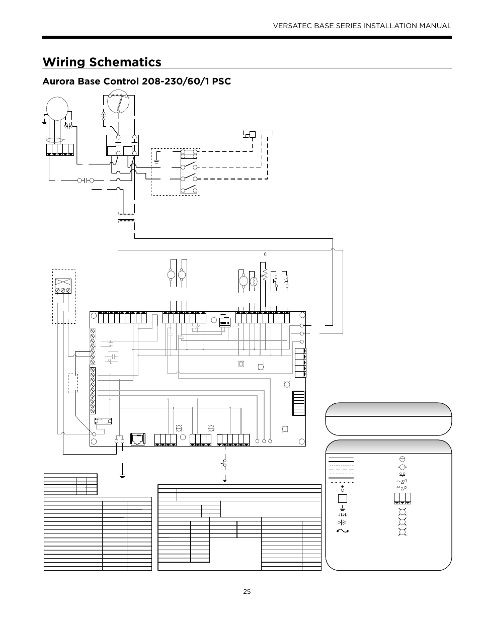 Wiring schematics, Versatec base series installation
