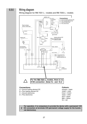 Wiring diagram, Connections, Colours | Dometic RM 7361 L
