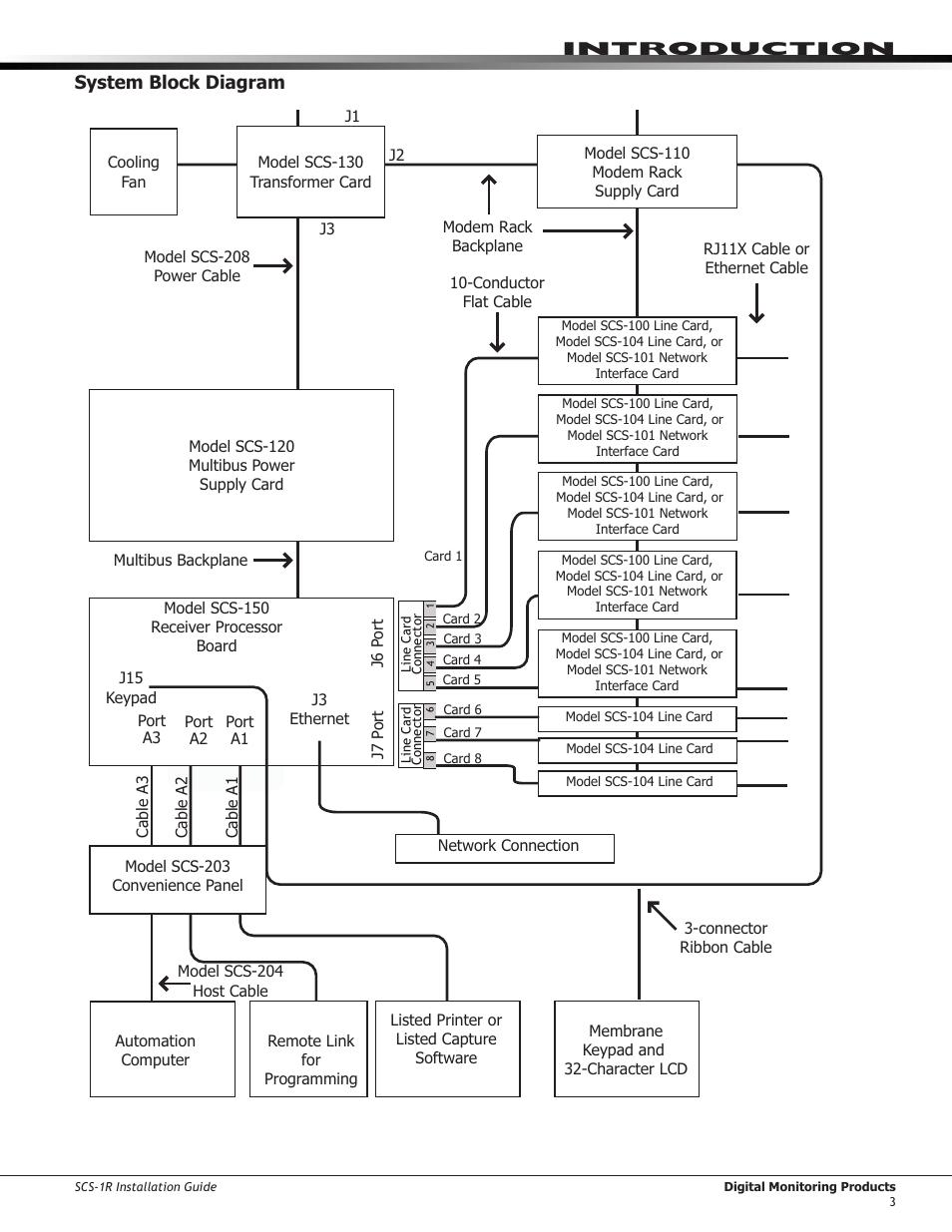 medium resolution of system block diagram introduction system block diagram dmp electronics security control receiver scs
