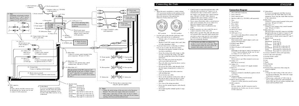 Wiring Diagram 12 Volt 5 Terminal Switch, Wiring, Free