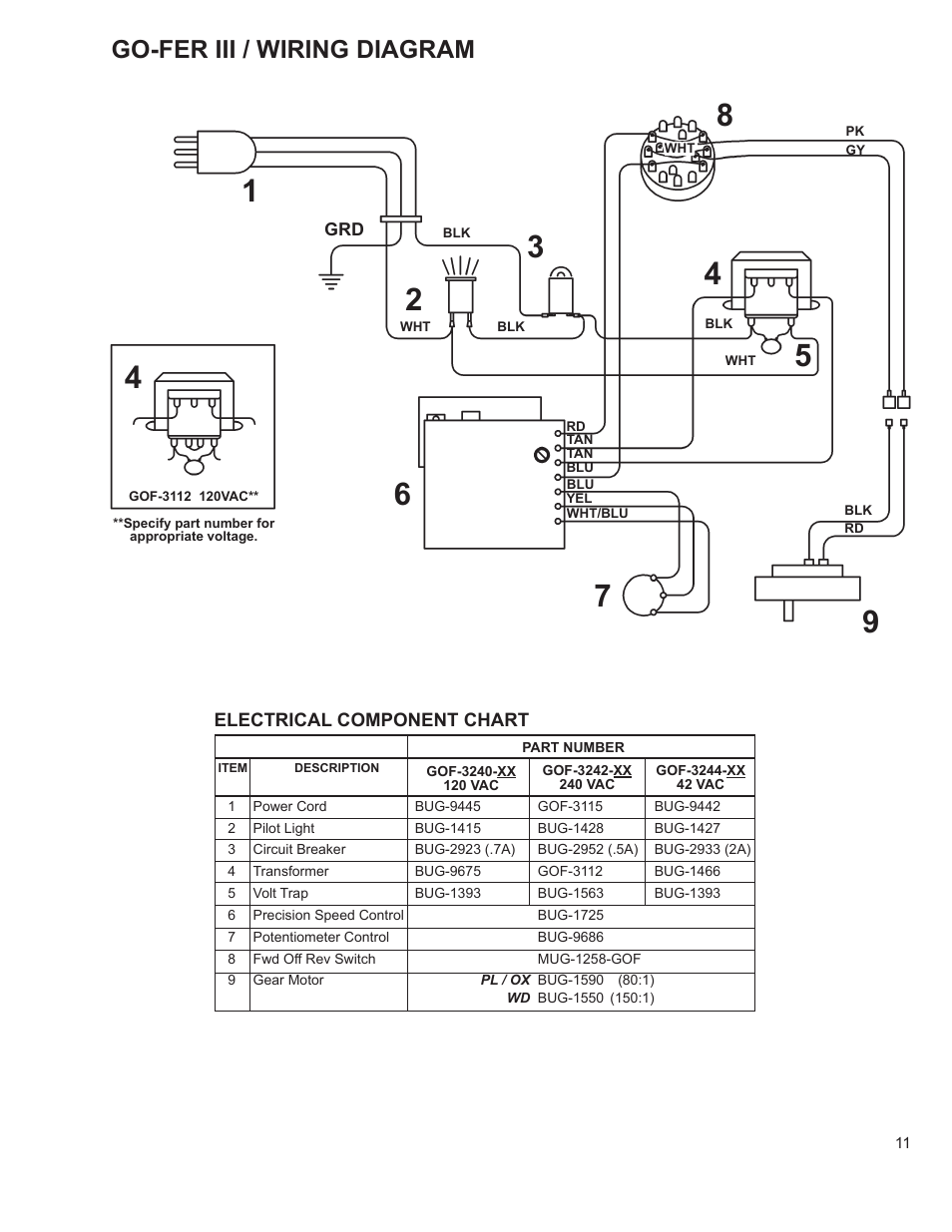 hight resolution of go fer iii wiring diagram bug o systems go fer iii ox user manual page 11 22