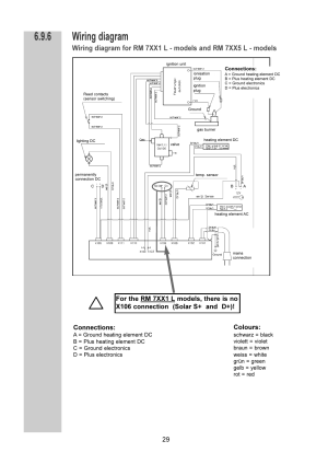 Wiring diagram, Connections, Colours | Dometic RM 7401 L