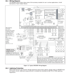 accessory devices 1 wiring diagram 2 lightning protection installation power trouble alarm [ 954 x 1235 Pixel ]