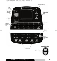1190 series owner s manual console layout and controls 1190ub rb diamondback 1190 er user manual [ 954 x 1210 Pixel ]