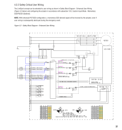2 safety critical user wiring flowserve mx electronic actuator sil safety iom user manual page 13 44 [ 954 x 1235 Pixel ]