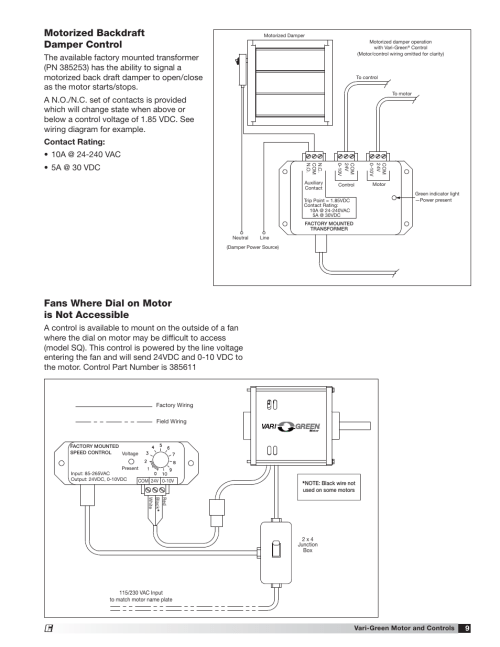 small resolution of motorized backdraft damper control fans where dial on motor is not accessible greenheck vari green motor iom 473681 user manual page 9 12