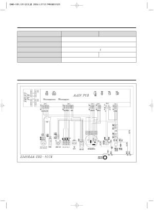 Specification wiring diagram | Daewoo DWDF1011 EN User