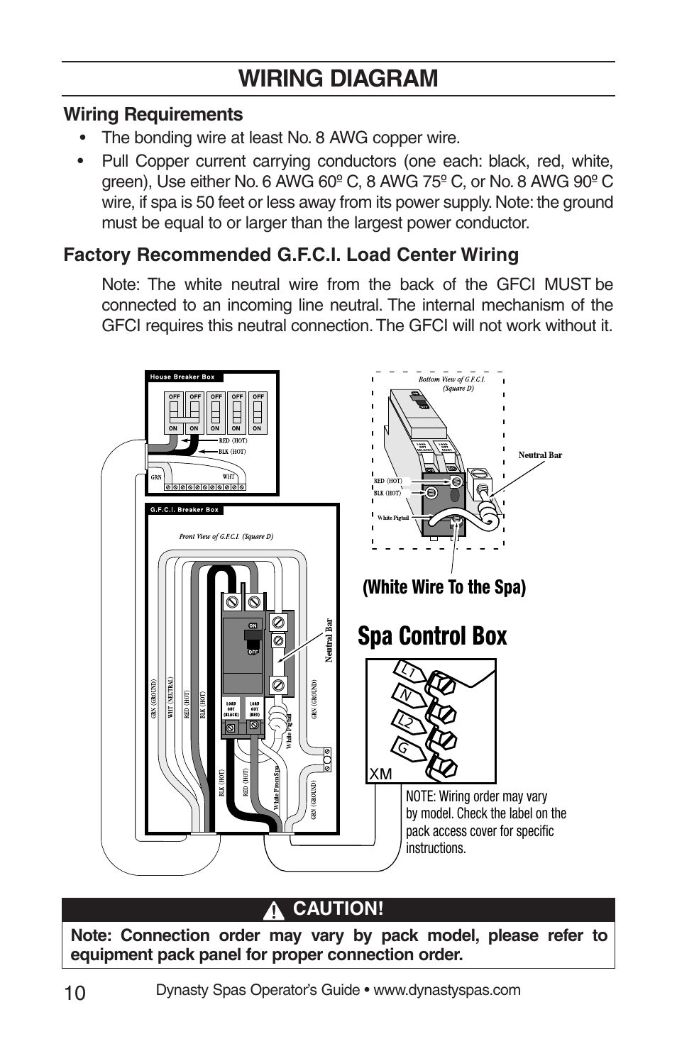 hight resolution of wiring diagram 7hite factory recommended g f c i load center dynasty spas wiring diagram