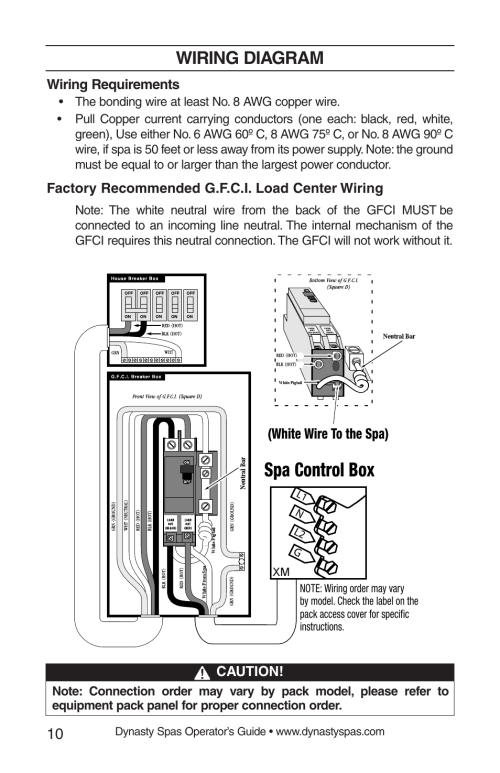small resolution of wiring diagram 7hite factory recommended g f c i load center dynasty spas wiring diagram