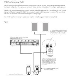 fig 51 20w 6ohm x2 sum2 nuvo essentia nv e6gxs user manual51 20w [ 954 x 1235 Pixel ]