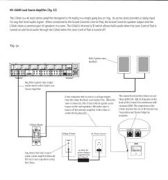 36 fig 52 20w 6ohm x2 sum2 nuvo essentia nv e6gxs user manual52  [ 954 x 1235 Pixel ]