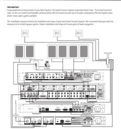 grand concerto suite wiring diagram introduction menu ok nuvo essentia nv e6gxs [ 954 x 1235 Pixel ]