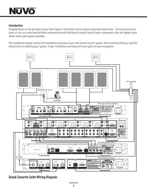 small resolution of grand concerto suite wiring diagram introduction menu ok nuvo essentia nv e6gxs