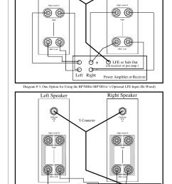 left speaker right speaker definitive technology bp7001sc user manual page 10 15 [ 954 x 1475 Pixel ]
