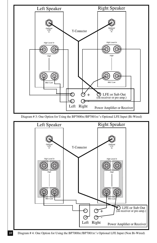 medium resolution of left speaker right speaker definitive technology bp7001sc user manual page 10 15