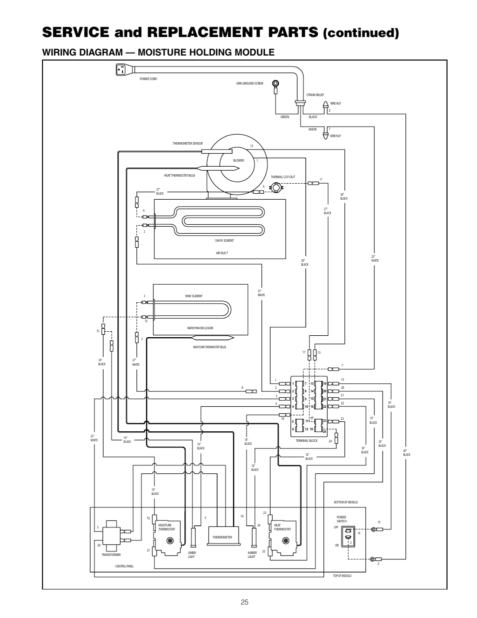 Service and replacement parts, Continued), Wiring diagram