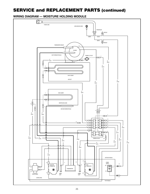 small resolution of service and replacement parts continued wiring diagram moisture metro c5 wiring diagram for