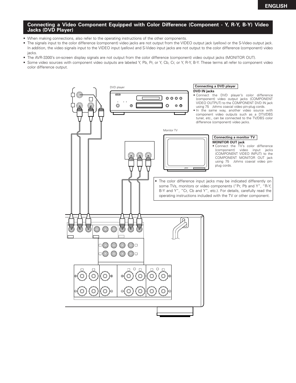 medium resolution of video pin diagram