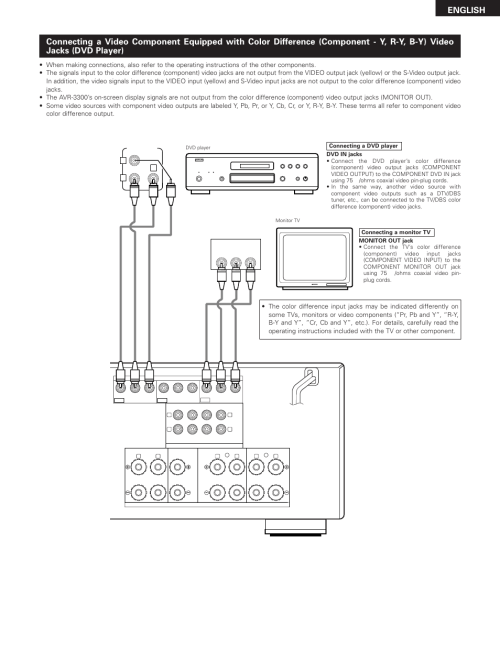 small resolution of video pin diagram