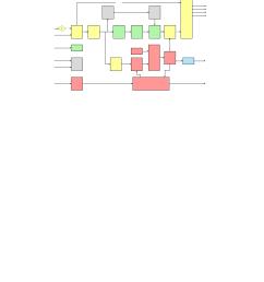 rockchip rk3066 table reference design block diagram 1 20block diagram 3g 20 [ 954 x 1350 Pixel ]