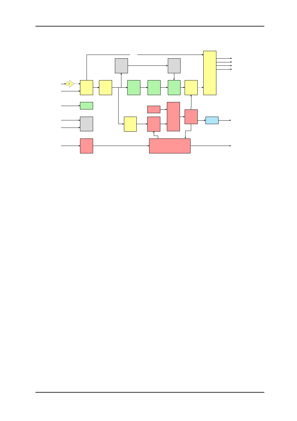 medium resolution of rockchip rk3066 table reference design block diagram 1 20block diagram 3g 20