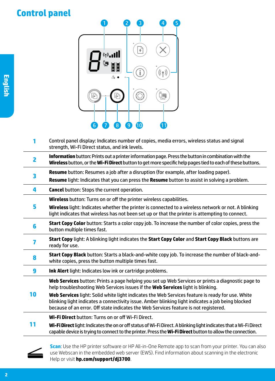 Control panel English  HP DeskJet 3700 User Manual  Page 2  19