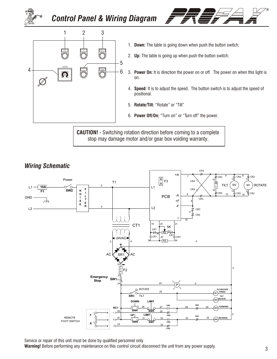 hight resolution of wp 500 general operating instructions control panel wiring diagram wiring schematic