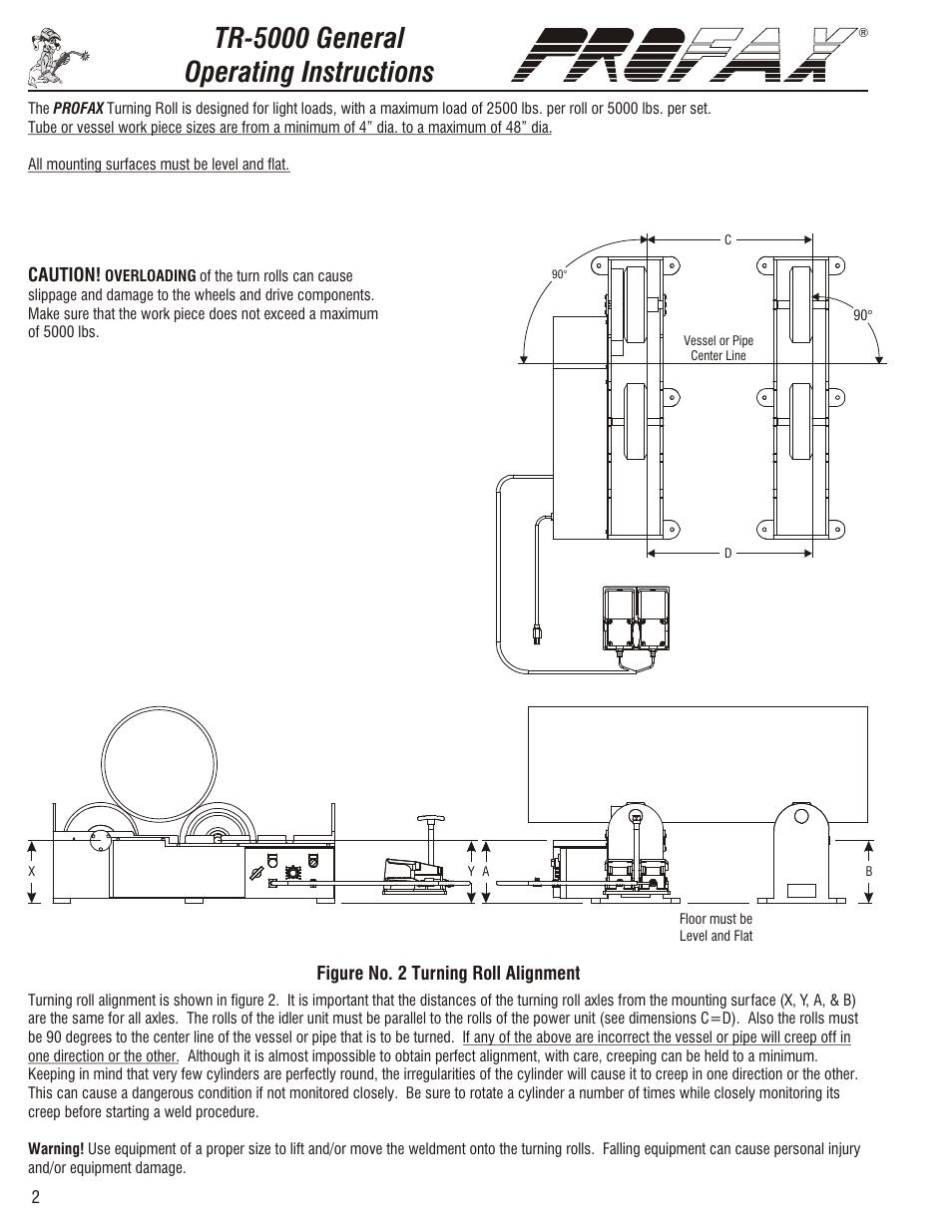 medium resolution of tr 5000 general operating instructions control panel wiring diagram figure no