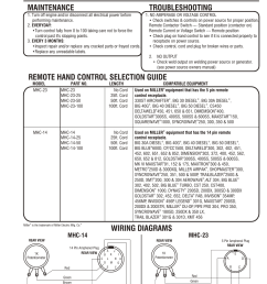 safety maintenance warning dimensions warranty installation troubleshooting remote hand control [ 954 x 1235 Pixel ]