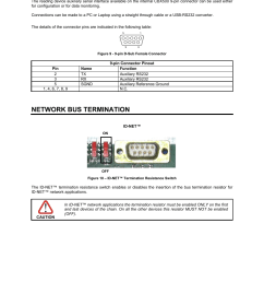 pin reading device auxiliary serial interface network bus termination datalogic scanning cbx500 user manual page 11 15 [ 954 x 1351 Pixel ]