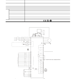 basic wiring diagram english 3 im 3 delta electronics ac drive vfd f series user manual page 3 31 [ 954 x 1357 Pixel ]