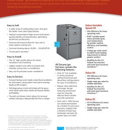 gas furnaces value variable speed 95 value 95 ducane hvac air rh manualsdir com ducane furnace parts diagram ducane furnace parts manual [ 954 x 1235 Pixel ]