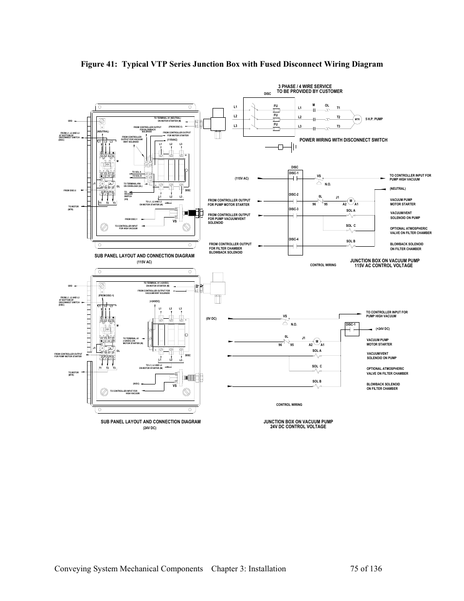 medium resolution of power wiring with disconnect switch 24v dc control voltage junction box on vacuum pump