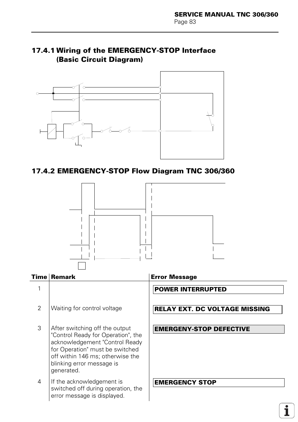 hight resolution of emergency stop relay ext dc voltage missing heidenhain tnc 306 service manual user manual page 90 157