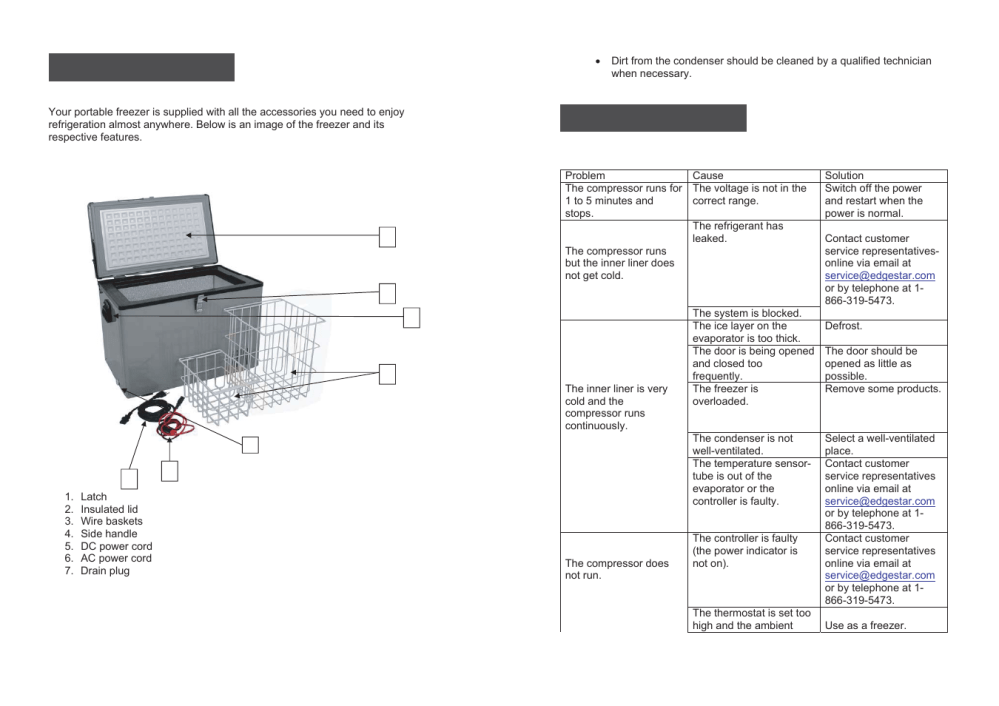 medium resolution of 9 pdf edgestar fp430 fp860 user manual page 5 7