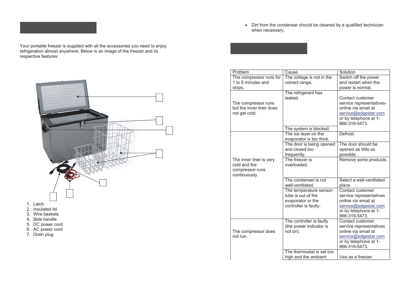 hight resolution of 9 pdf edgestar fp430 fp860 user manual page 5 7