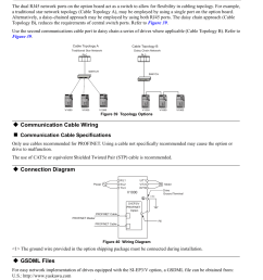 8 network topology and connections communication cable wiring profinet rj45 wiring diagram profinet wiring diagram [ 954 x 1235 Pixel ]