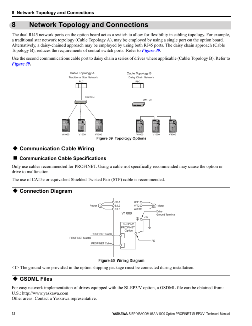small resolution of 8 network topology and connections communication cable wiring profinet rj45 wiring diagram profinet wiring diagram