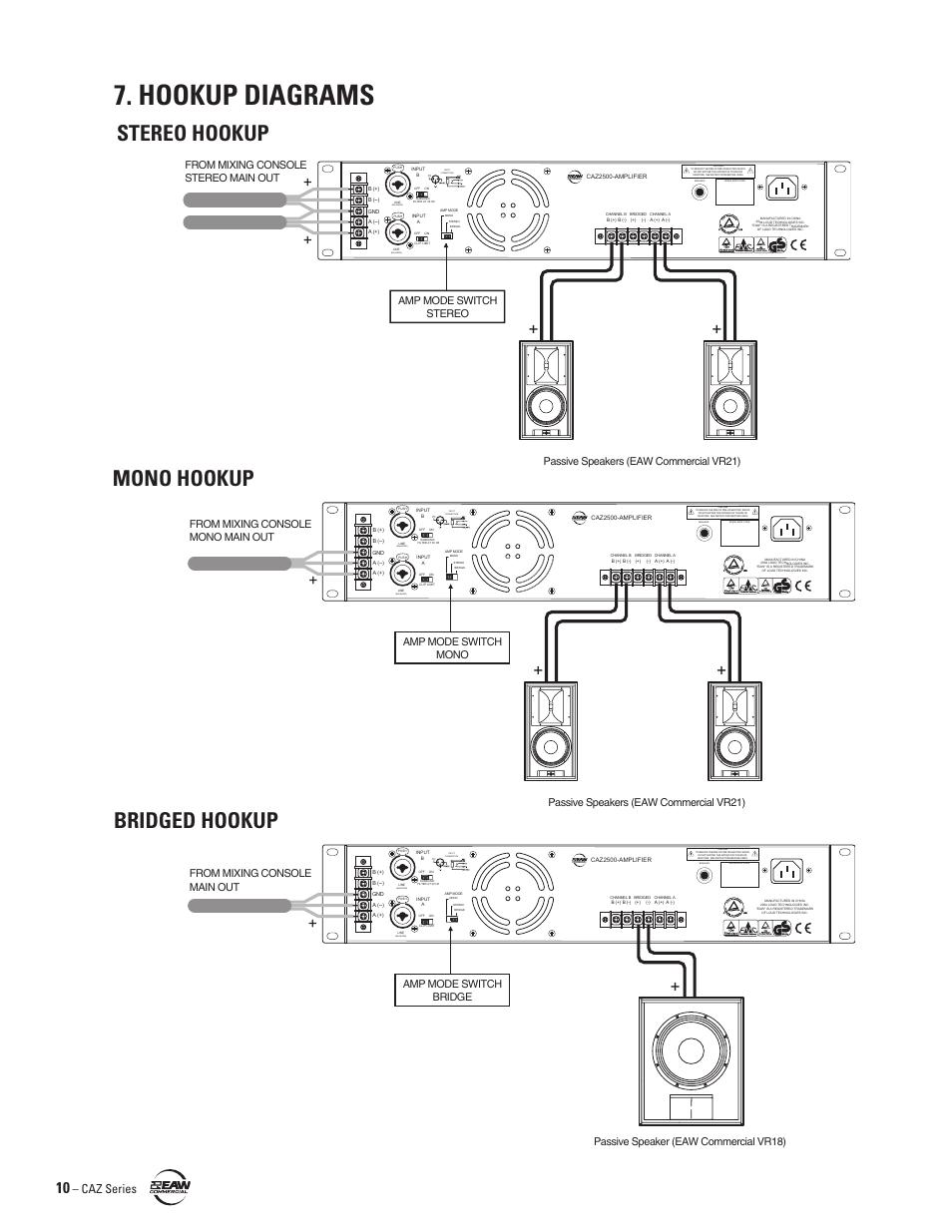 medium resolution of hookup diagrams stereo hookup mono hookup bridged hookup balanced eaw caz2500 user manual page 10 16