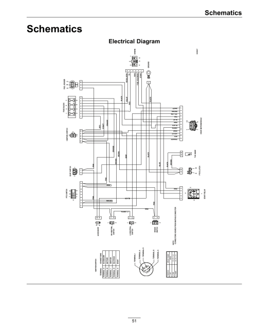 small resolution of lazer 5 wiring diagram wiring diagram exmark lazer z wiring schematic lazer z wiring diagram
