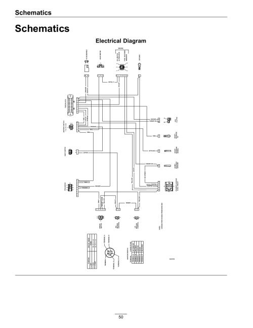 small resolution of exmark wiring harness alpinestars wiring diagram expert exmark wire harness