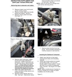 edelbrock yamaha rhino 660 user manual [ 954 x 1235 Pixel ]