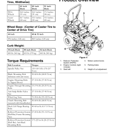 torque requirements product overview curb weight exmark quest sp models 850 user manual [ 955 x 1235 Pixel ]