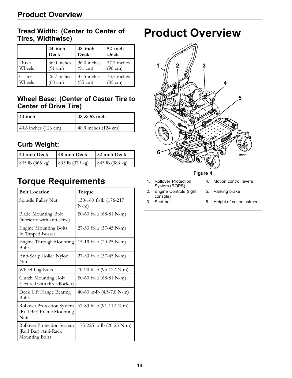 hight resolution of torque requirements product overview curb weight exmark quest sp models 850 user manual