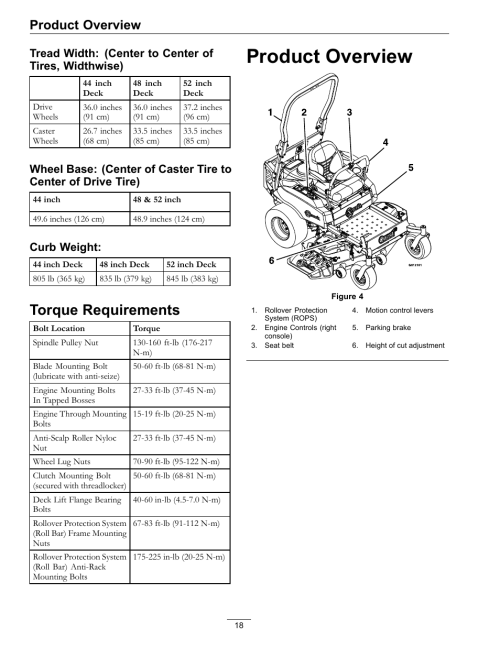 small resolution of torque requirements product overview curb weight exmark quest sp models 850 user manual