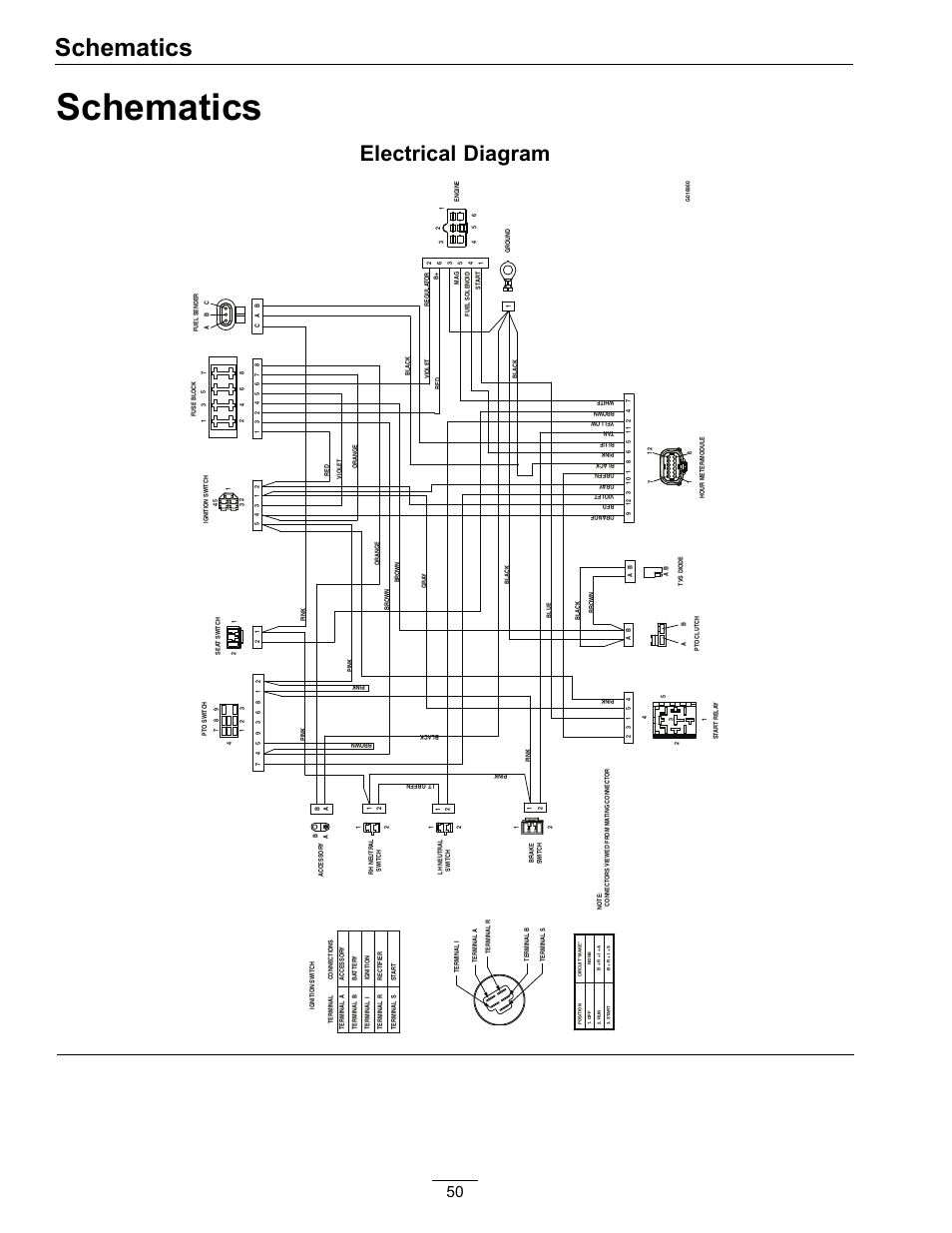 exmark pto switch wiring diagram