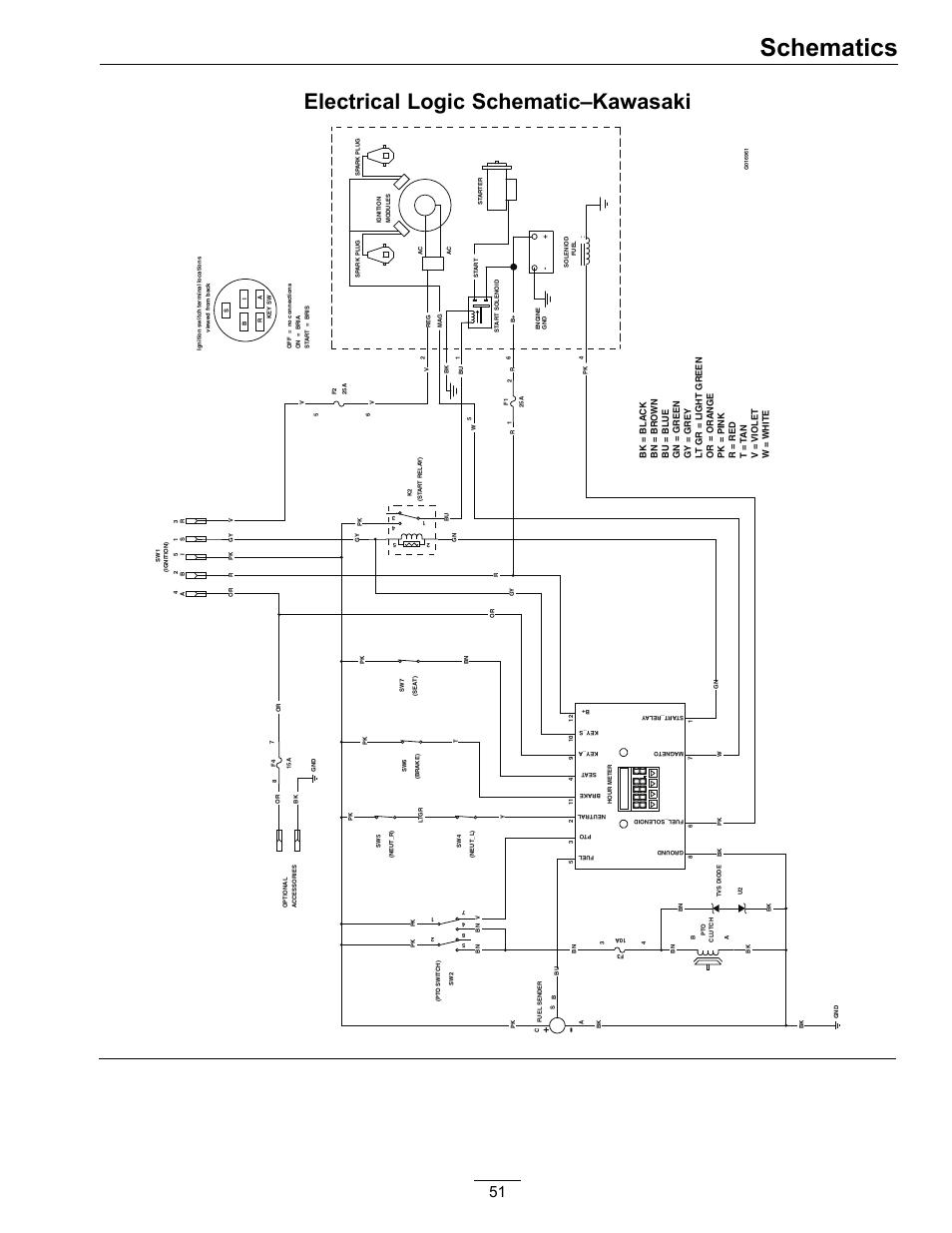 medium resolution of wiring diagram for exmark mowers wiring libraryschematic kawasaki exmark lazer z e rh manualsdir com exmark lazer