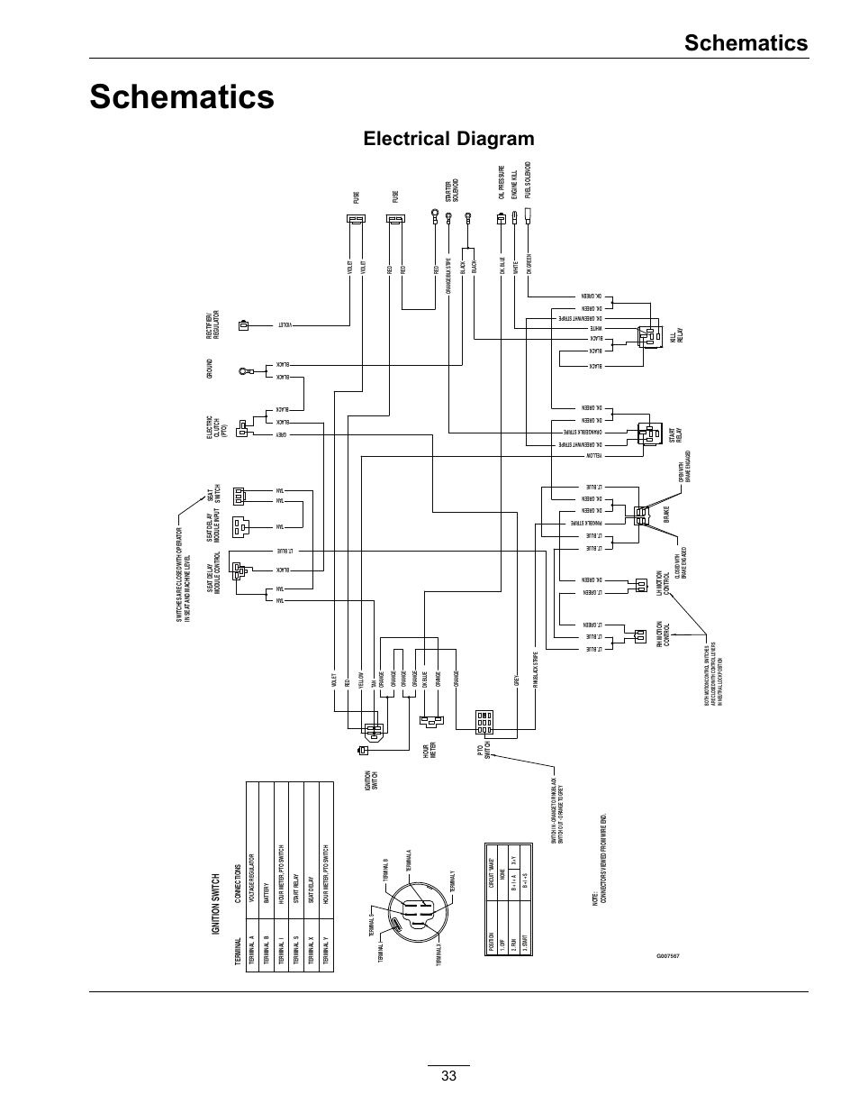 Exmark Lazer Wiring Diagram Exmark Lazer Suspension Wiring